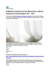 Radiation Protection Curtain Market Size.pdf