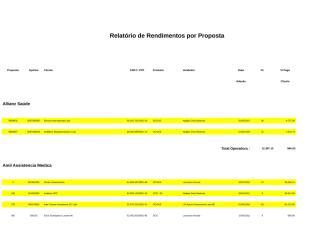 relrendimentos dezembro 2011 dcg para controle_4.xls